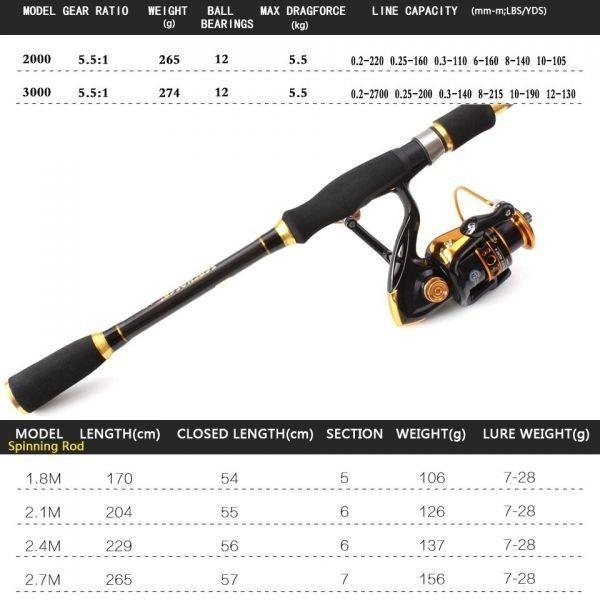 2.1m スピニングロッド 伸縮ロッドと12BBリールセット 99%カーボン 2.1M rod and Reel 新品 ルアーフィッシングロッド -k0024_画像3