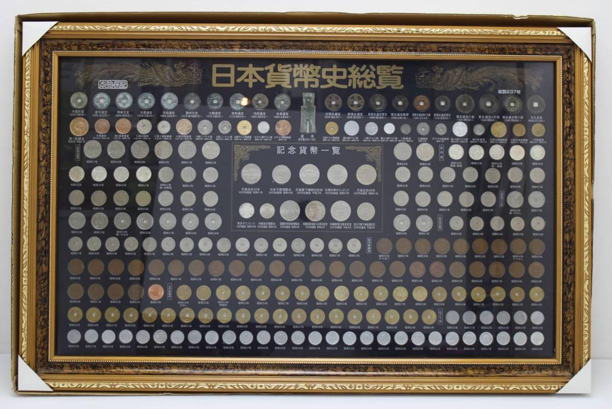 日本貨幣史総覧の値段と価格推移は?|2件の売買情報を集計した日本 ...
