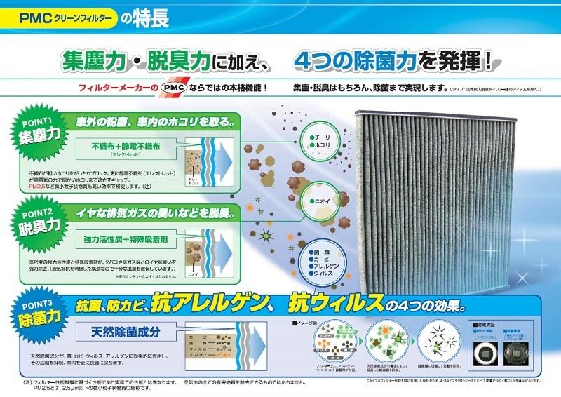 ☆PMCエアコンフィルター ディオン CR5W/CR6W/CR9W用 脱臭 抗ウイルス対応_画像2