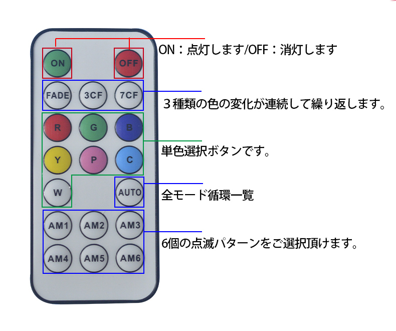 RGB16色 AC100V ACアダプター 5050SMD 96SMD/M 3m リモコン付き 防水 ledテープライト 二列式 強力 簡単設置 明るい クリスマス 棚下照_画像3