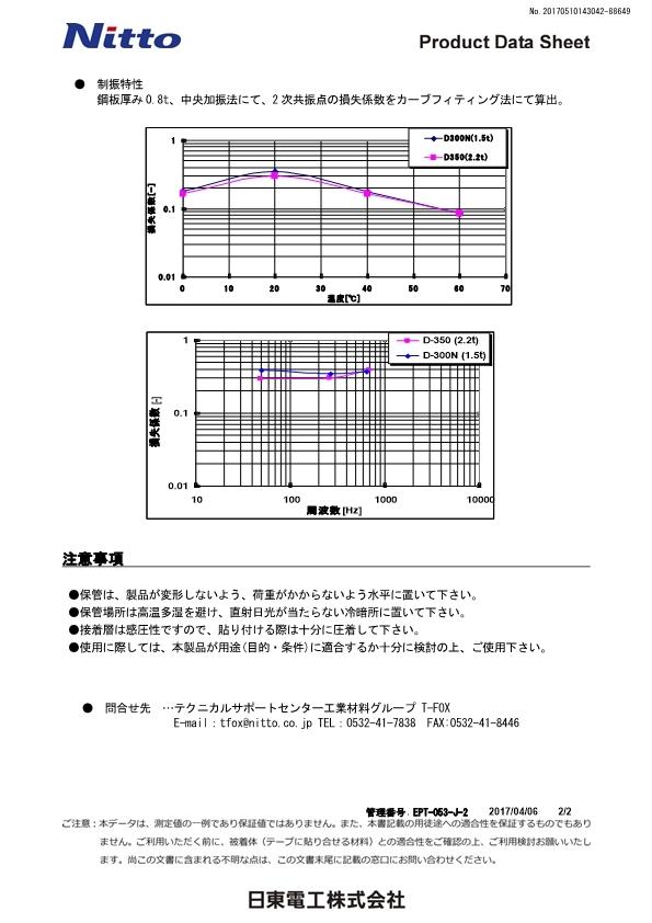 130枚 10x5cm 打抜き加工済みレジェトレックス正規品 制振タイプのデッドニングシート 送料込み 即決 ヤマト便扱い_レジェトレックス性能表です