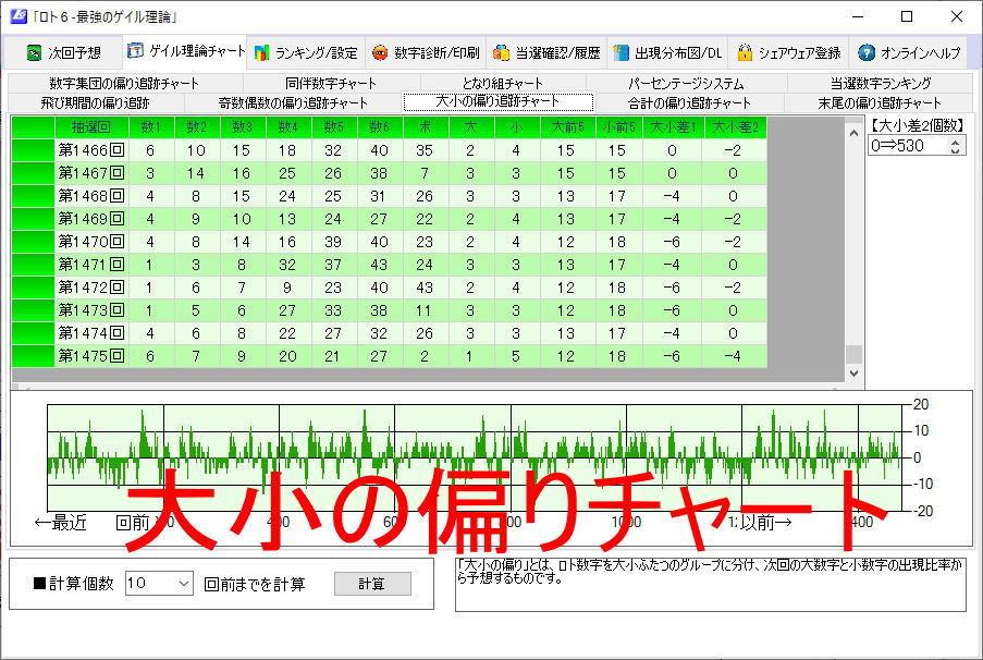 最強のゲイル理論で予想するNO1ロト6ソフト_画像6