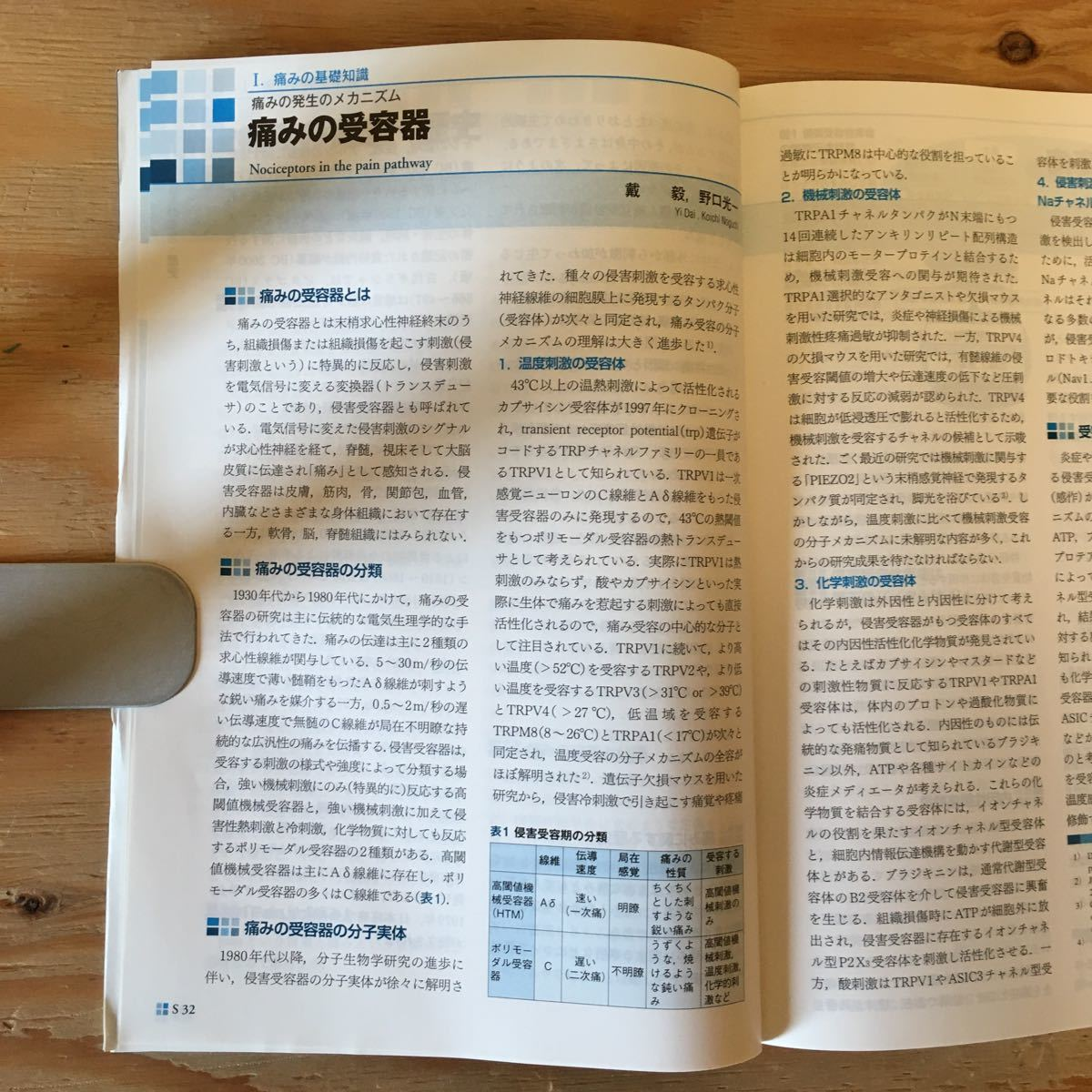 Y3FKD-200703 レア[痛みのマネジメント 基礎知識から緩和ケアまで 日本医師会雑誌 第143巻 特別号(1) 生涯教育シリーズ86]カプサイシン_画像5