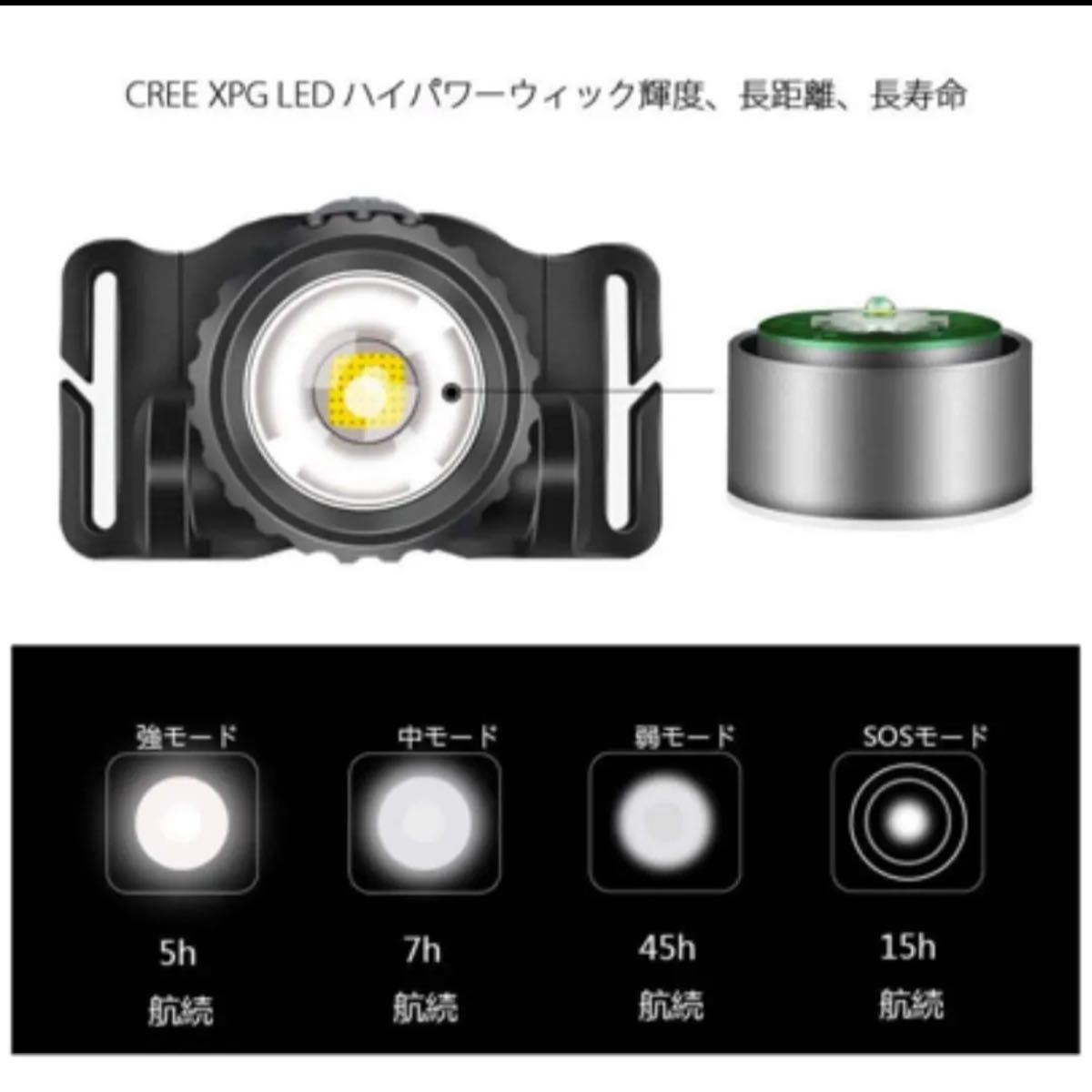 LED ヘッドライトUSB充電式ヘッドランプ 800ルーメン 防水 釣り防災