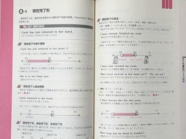 未使用品◆進研ゼミ高校◆困った時の英文法 確認事典~保存版~ベネッセ_画像3