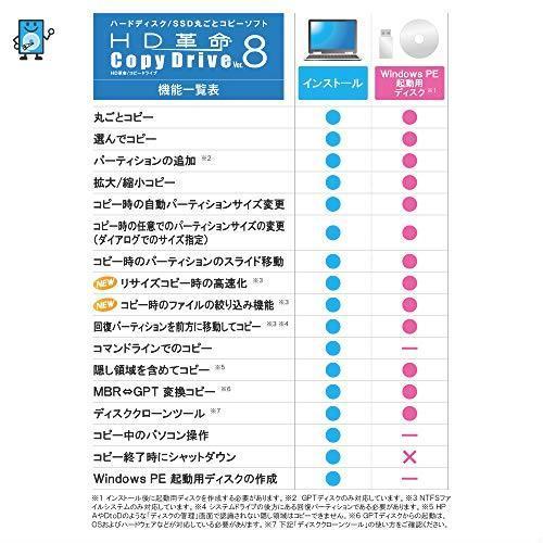 【最新版】HD革命/CopyDrive_Ver.8_アカデミック版 ハードディスク SSD 入れ替え 交換 まるごとコピーソフト コピードライブ_画像5
