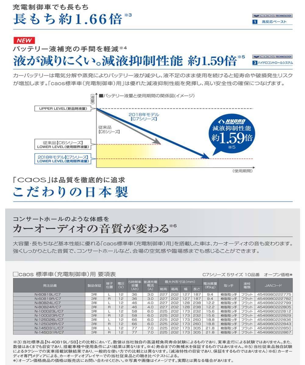 送料無料(一部除く) パナソニック バッテリー カオス ホンダ インスパイア 型式UA-UC1 H15.06~H16.01対応 N-100D23L/C7_商品説明