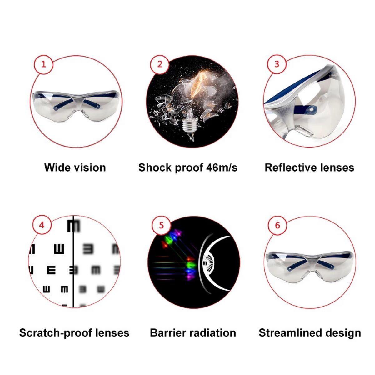 サングラス 紫外線カット ゴーグル 飛沫感染予防 2本