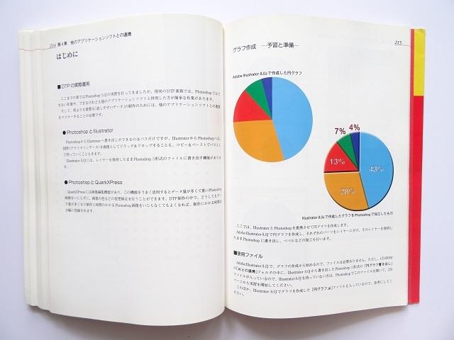 単行本◆印刷&DTPプロをめざす実習 Photoshop 本 CD-ROM付き_画像10