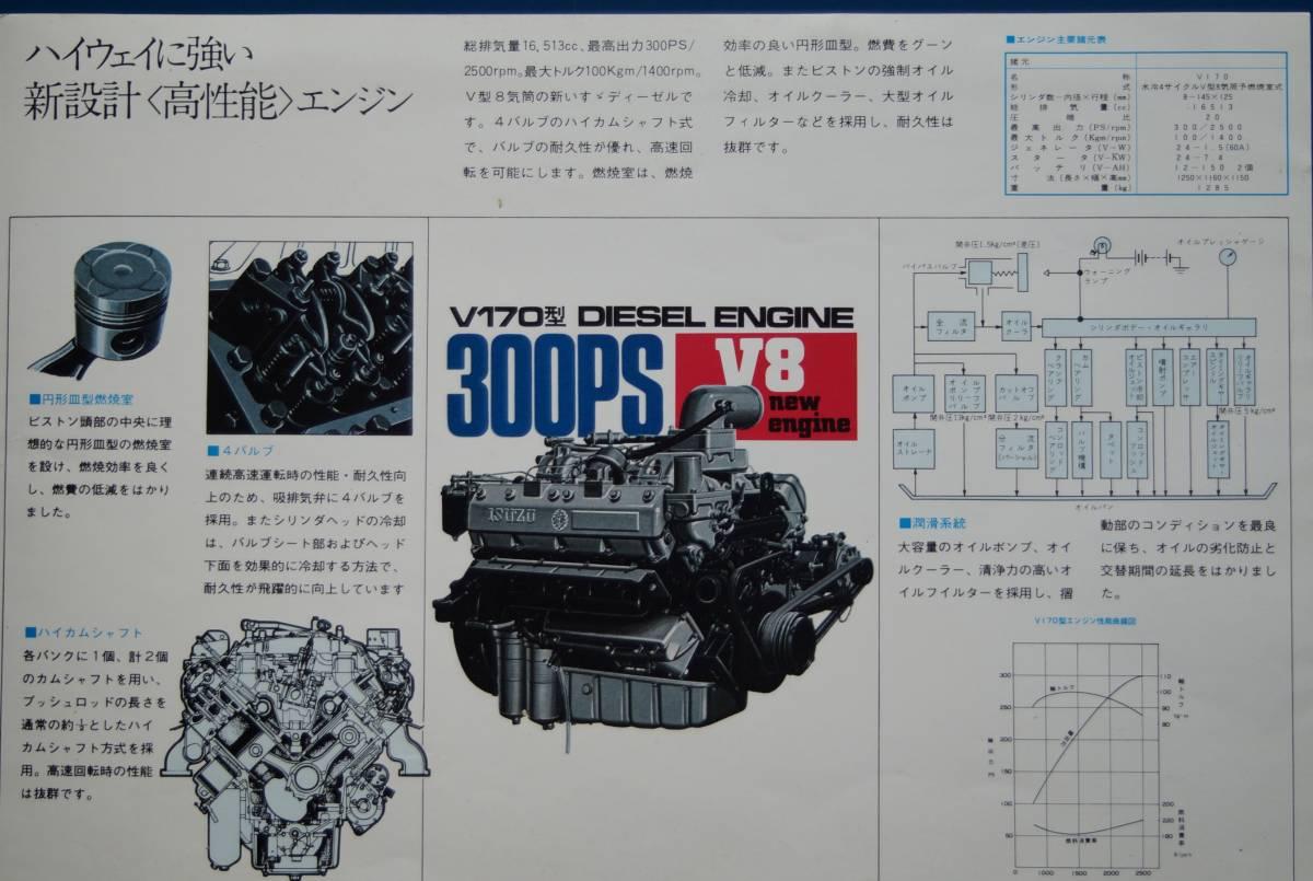 【旧車カタログ】いすゞディーゼルトラック・高速観光バス 2枚(昭和42・44年)_画像7