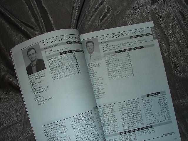 送安[ジャパン・ゴルフツアー・オフィシャルガイド2019]ゴルフ日本 世代へ繋ぐ golf 公式ガイド本 身長体重出身地年齢生年月日血液型_画像7