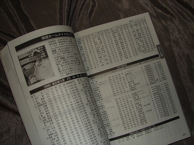 送安[ジャパン・ゴルフツアー・オフィシャルガイド2019]ゴルフ日本 世代へ繋ぐ golf 公式ガイド本 身長体重出身地年齢生年月日血液型_画像6