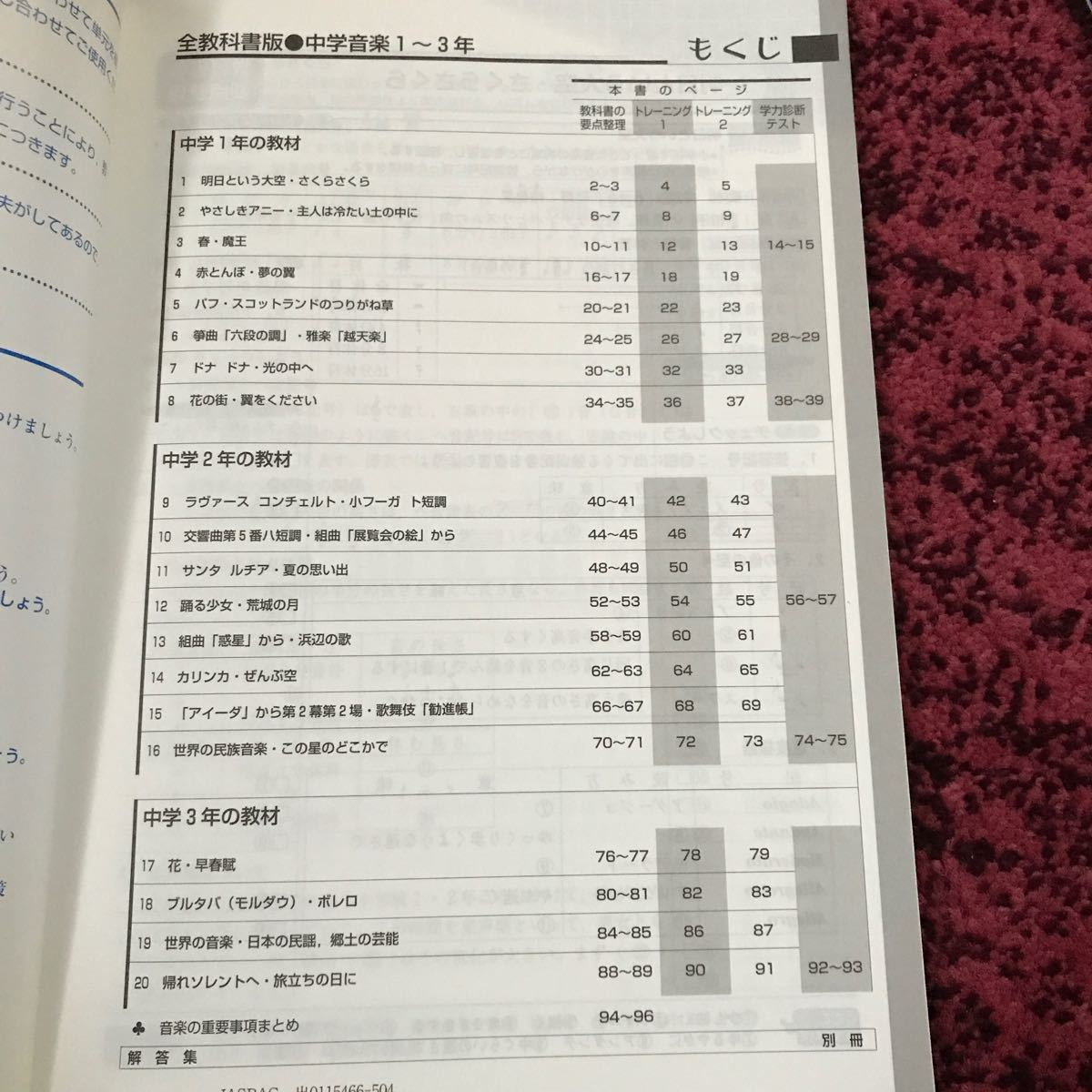 教科書トレーニング音楽、保健体育、技術家庭1年〜3年