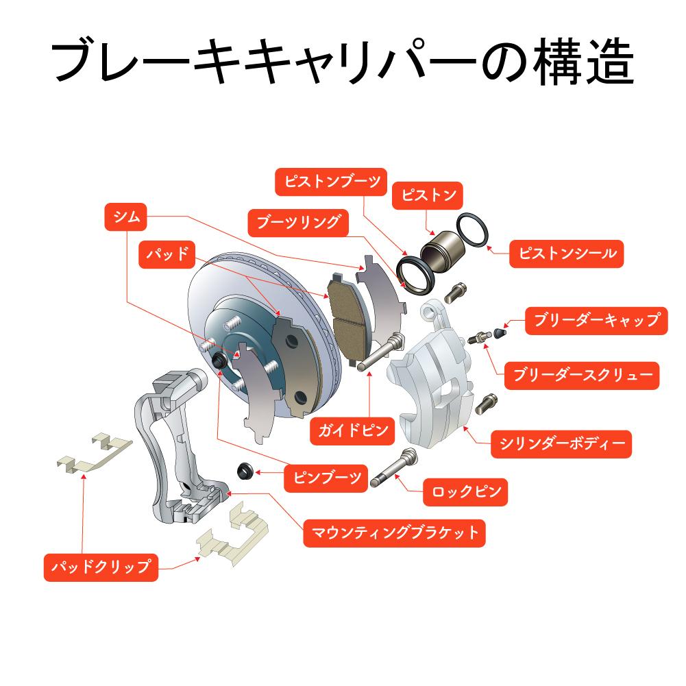 フロントディスクパッド アルト 型式HA25S用 V9118S023 ドライブジョイ ブレーキパッド 55810-81MB1相当_ブレーキパッド説明