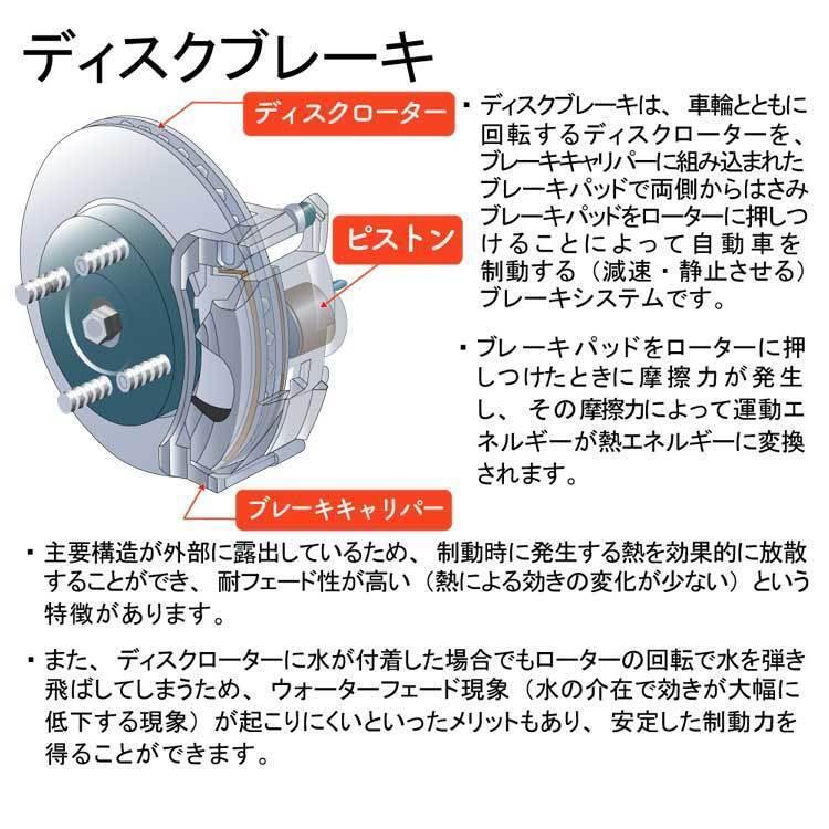 フロントディスクパッド MRワゴン 型式MF33S用 V9118S023 ドライブジョイ ブレーキパッド 55810-81MB1相当_ブレーキパッド説明