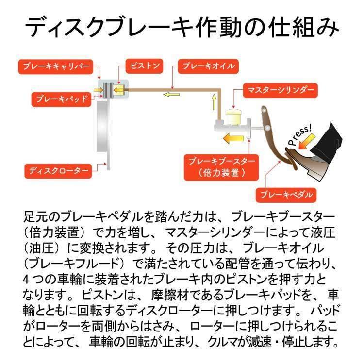 フロントディスクパッド Kei 型式HN22S用 V9118S023 ドライブジョイ ブレーキパッド 55810-81MB1相当_ブレーキパッド説明