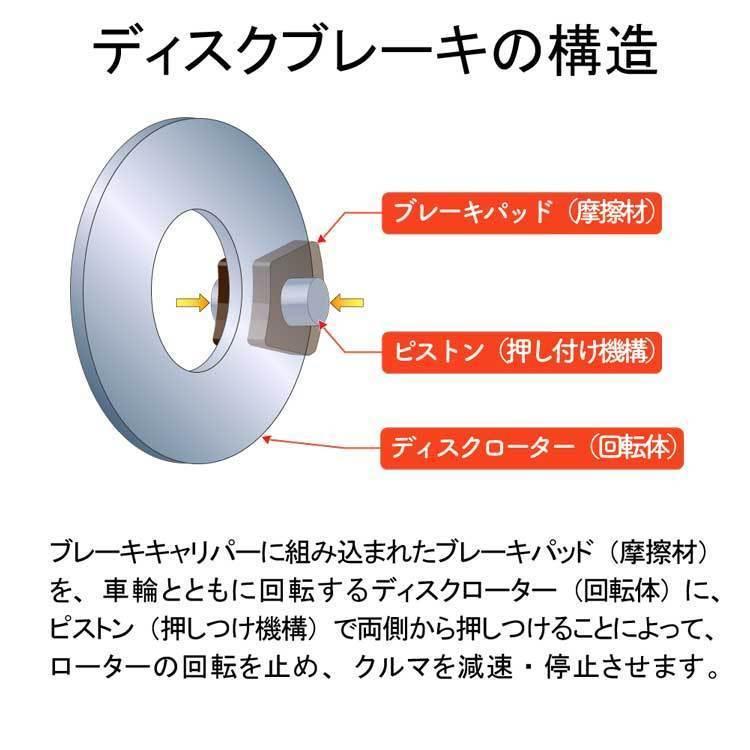リアディスクパッド ステップワゴン 型式RF8用 V9118H016 ドライブジョイ ブレーキパッド 43022-S9A-A01相当_ブレーキパッド説明