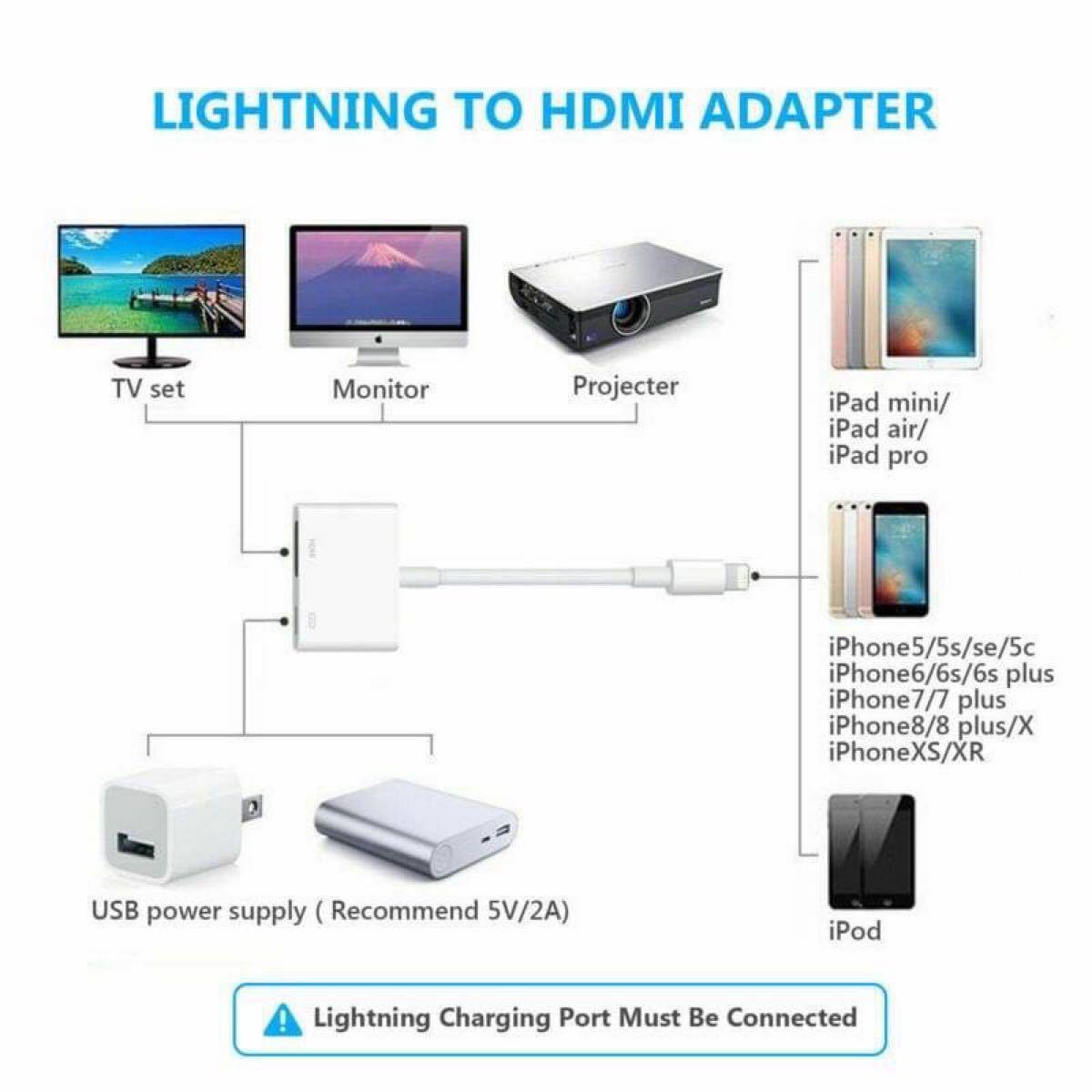 設定不要 HDMI変換ケーブル 変換アダプタ アダプタ iPhone