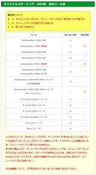 ライトクロム 右ハンドル専用 Avail(アベイル) リール オリジナルスタードラグ ABU用 SD-AB-KOFR sd_ab_画像4