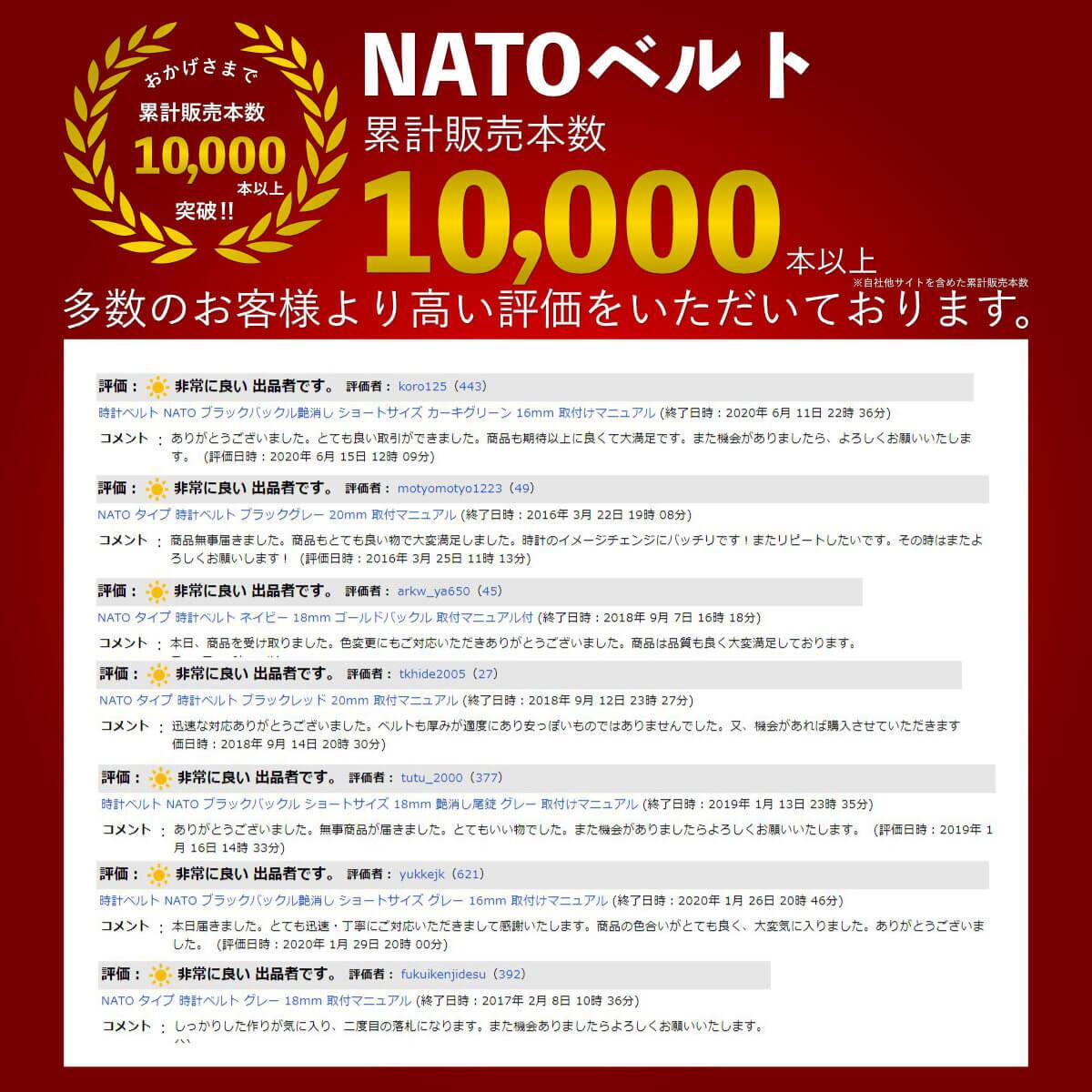 時計ベルト カーキグリーン 20mm NATO ゴールドバックル 全長255mm ショートサイズ ナイロンストラップ取付けマニュアル_画像10