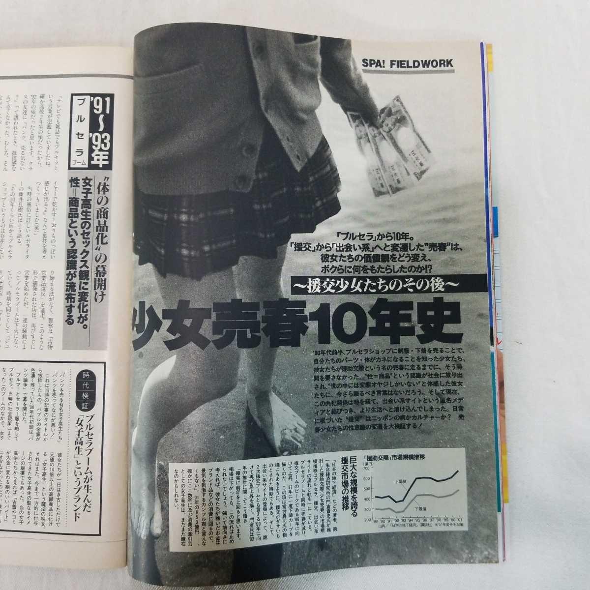 週刊スパ SPA! 2003年4月号 [都会vs田舎]暮らしサラリーマン 男の[モテ期]にこんな法則があった!!  宇佐美奈々 _画像8