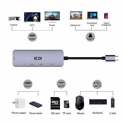 6-in-1ハブ ICZI USBC ハブ HUB Type-c to USB3.0 HDMI 4K 高解像度USB 3.0 _画像6