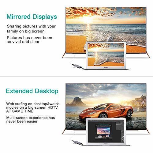 6-in-1ハブ ICZI USBC ハブ HUB Type-c to USB3.0 HDMI 4K 高解像度USB 3.0 _画像4
