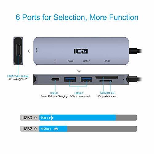 6-in-1ハブ ICZI USBC ハブ HUB Type-c to USB3.0 HDMI 4K 高解像度USB 3.0 _画像8