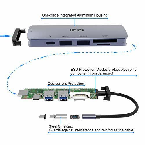 6-in-1ハブ ICZI USBC ハブ HUB Type-c to USB3.0 HDMI 4K 高解像度USB 3.0 _画像3