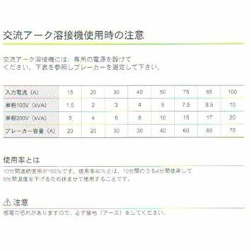 WgV916g ◆☆ DW育良精機 KU-KZ アークファンIS-H40BF_画像3