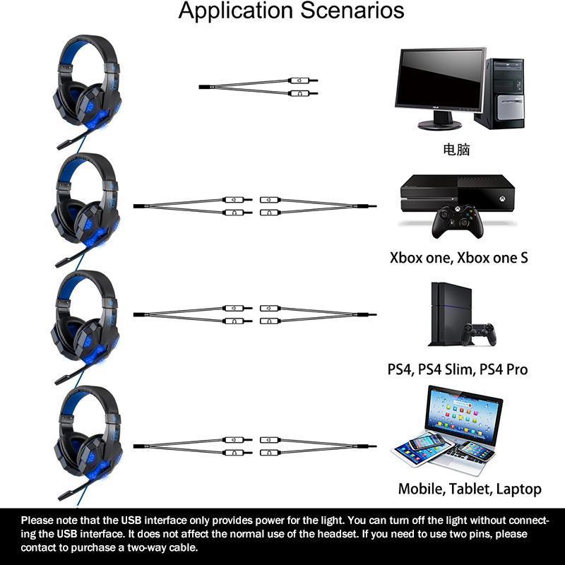 プロのledライトゲーマーコンピュータPS4 ゲーミングヘッドフォン調節可能なpc有線ヘッドセットとマイクギフト_画像3