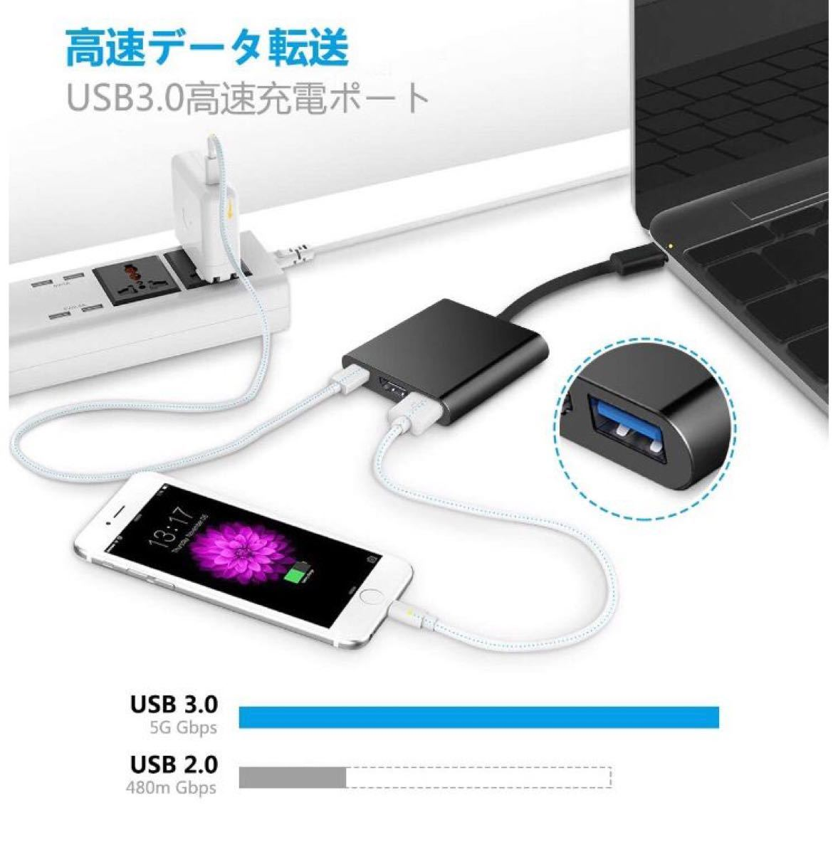 Type-C変換 アダプター HDMI 4k 解像度 USB switch対応