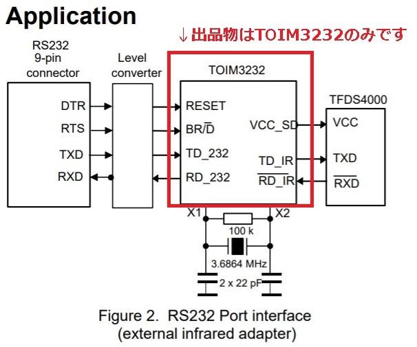 【製造中止・国内入手困難品】IrDA 赤外線通信 エンコーダー・デコーダーIC TOIM3232 2個セット_画像2