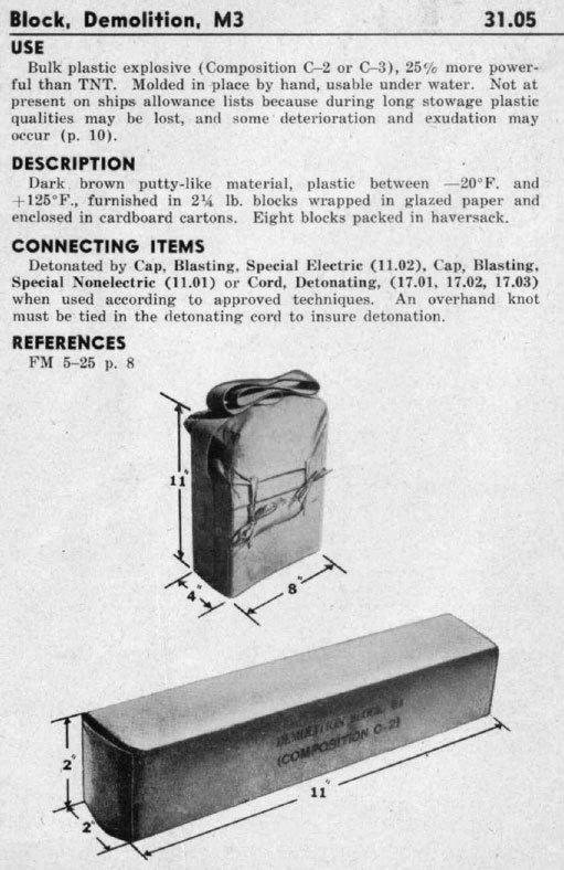 WW2 米軍 デモバック 爆薬梱包袋 ハバーサック M1/M2/M3用_教範掲載のイラストです。