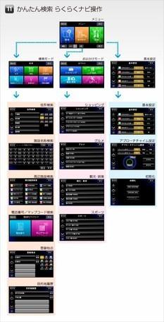 8インチ ワンセグポータブルナビゲーション TNK-820DT_画像7