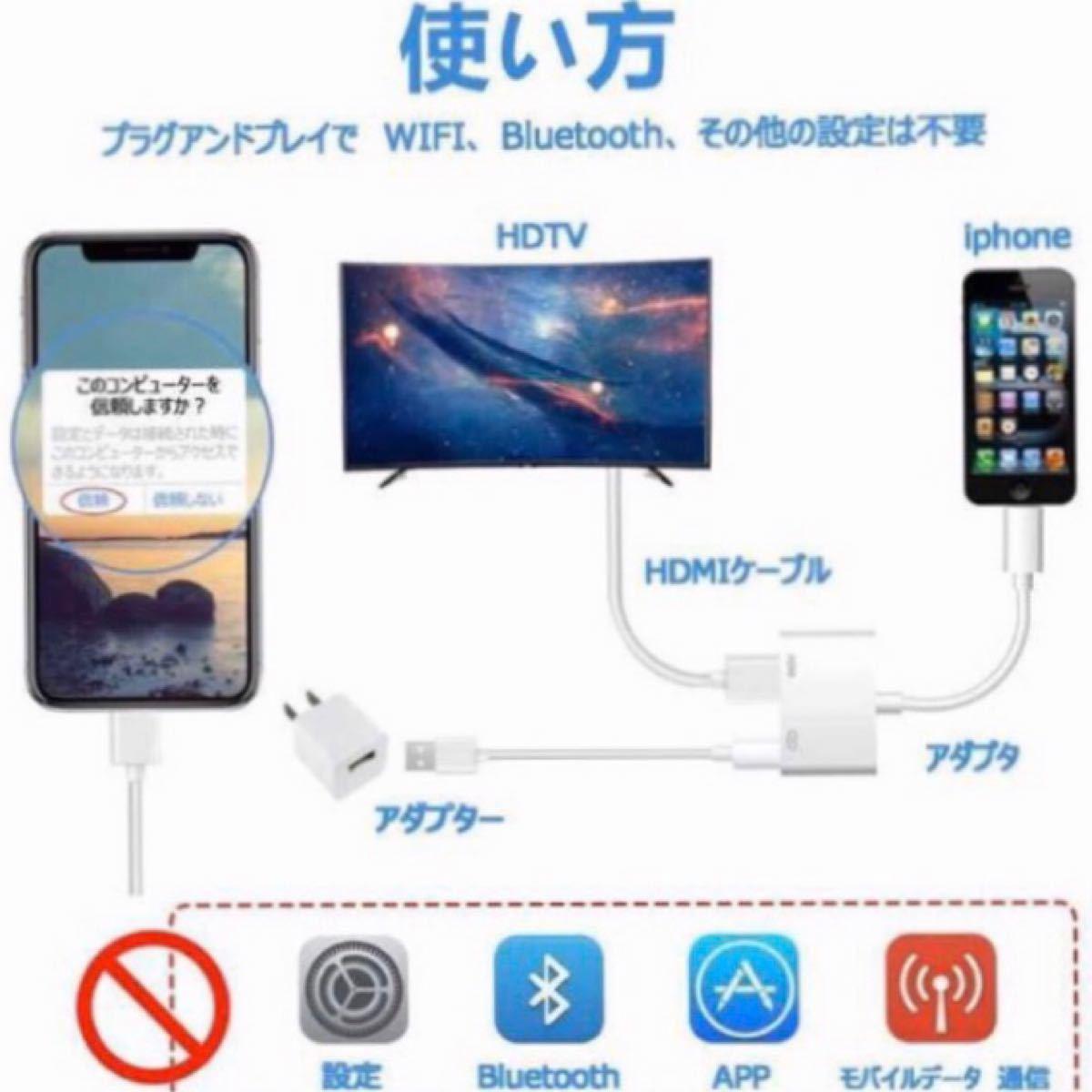 セット販売!iPhone HDMI 変換アダプターHDMIケーブル1.5m 1本