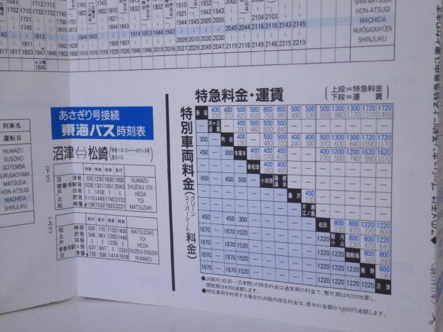 平成4年(1992年) 小田急ロマンスカー・小田急箱根高速バス 時刻表 鉄道グッズ _画像7