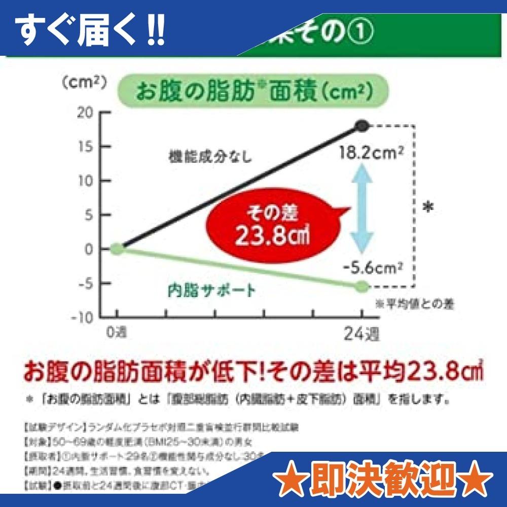 ◆大注目◆ 1袋 ファンケル (FANCL) 内脂サポート (約30日分) 120粒 [機能性表示食品] サプリメント_画像6