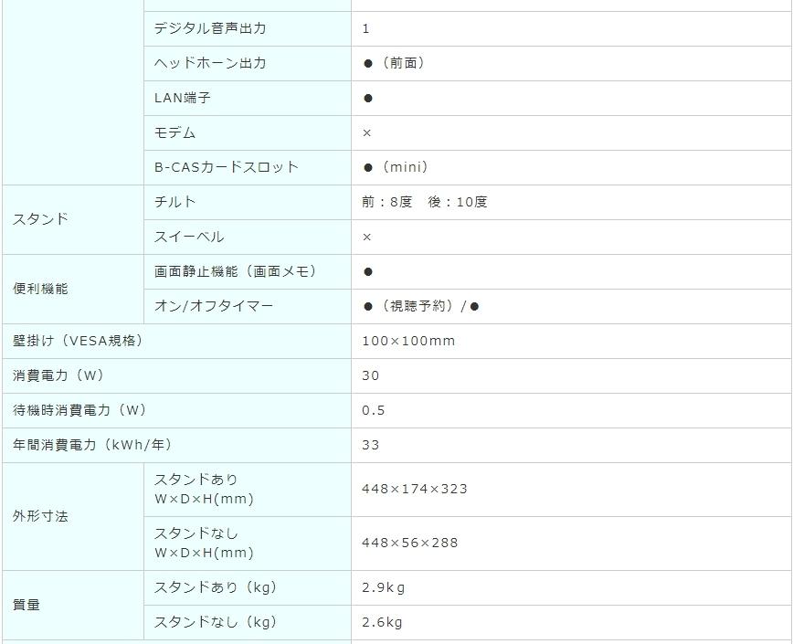 3999円★USB HDD録画対応★SORTEO MU19-1 19型液晶テレビ 地デジ/BS/CS 3波対応★純正リモコン付き★HDMI端子内蔵_画像8