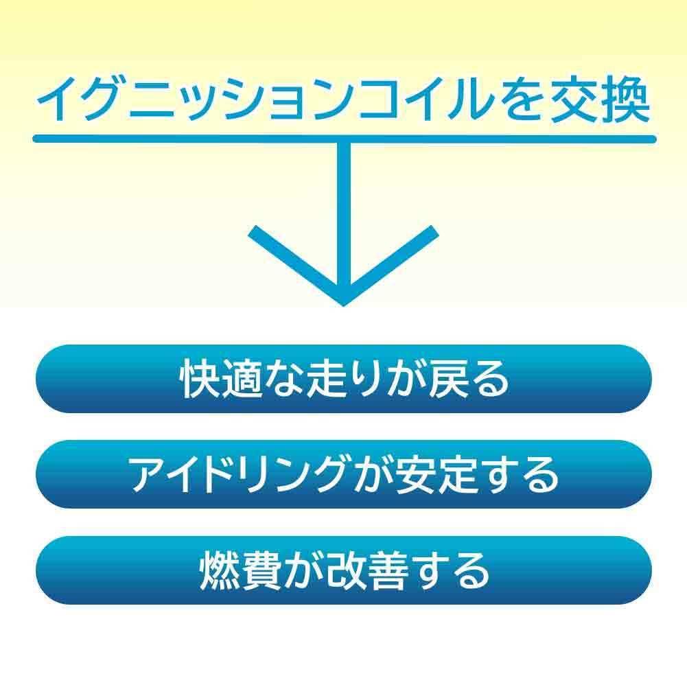 イグニッションコイル ホンダ インスパイア 型式UA5 H10.10~H15.06用 NGK U5160(48529) 1個 30520-P8E-S01相当_商品説明