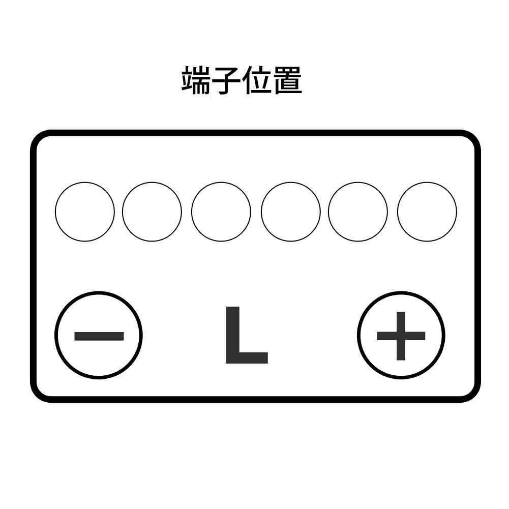 送料無料(一部除く) パナソニック バッテリー カオス 三菱 eKクラッシィ 型式UA-H81W H15.05~H16.05対応 N-60B19L/C7_端子配置