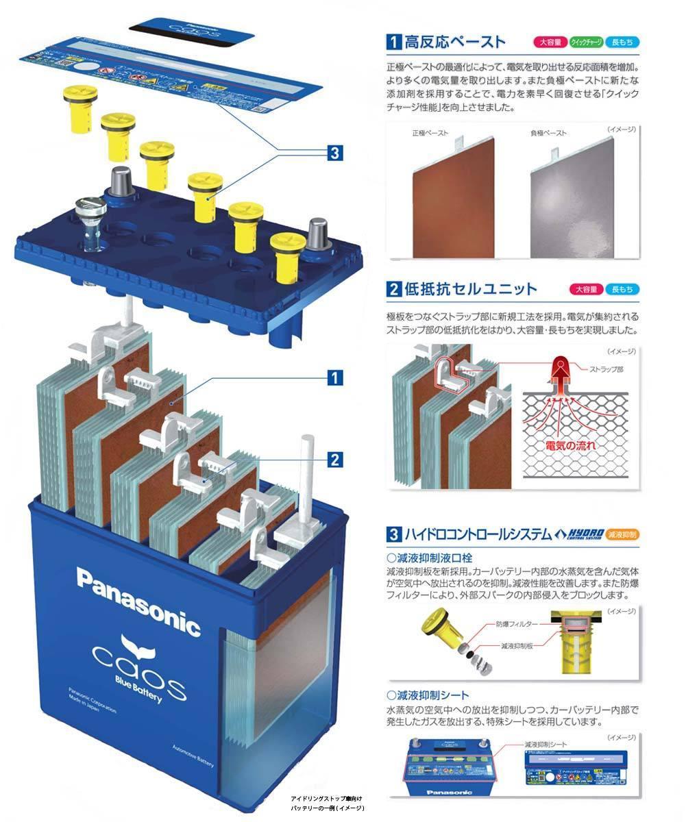 送料無料(一部除く) パナソニック バッテリー カオス 三菱 eKスポーツ 型式UA-H81W H15.08~H16.05対応 N-60B19L/C7_商品説明
