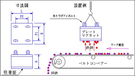 《最短納期60日》吊下げ式永久磁石 選別機 磁選機 強力型【プレートマグネット】AEM(エーイーエム)_画像4