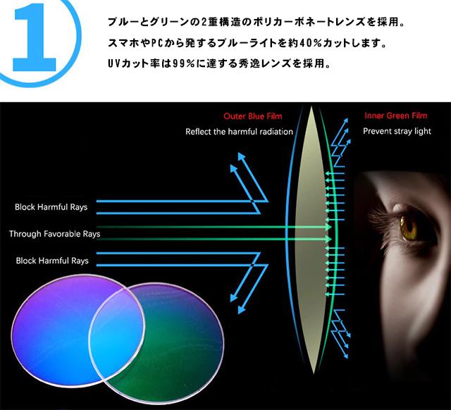 アウトレット リーディンググラス 老眼鏡 黒&紺 +1.0 ブルーライトカット PC スマホ シニアグラス メンズ レディース 軽い おしゃれ_画像7