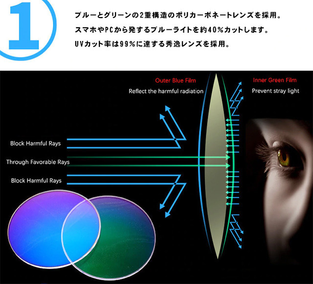 即日発送 新品 老眼鏡 黒 3.0 リーディンググラス シニアグラス ブルーライトカット 軽い PC スマホ メガネ メンズ レディース 男女兼用_画像7