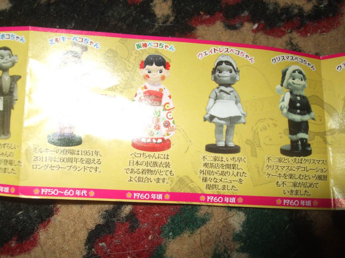 ☆【 不二家 】 ペコちゃん ミニミニ ミュージアム 首ふり人形 全12種 フルコンプ ケース入り  です。_画像6
