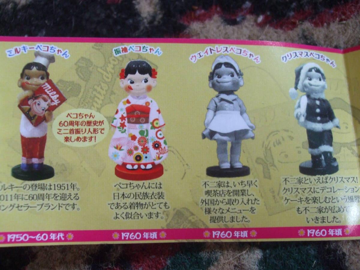☆【 不二家 】 ペコちゃん ミニミニ ミュージアム 首ふり人形 全12種 フルコンプ ケース入り  です。_画像7