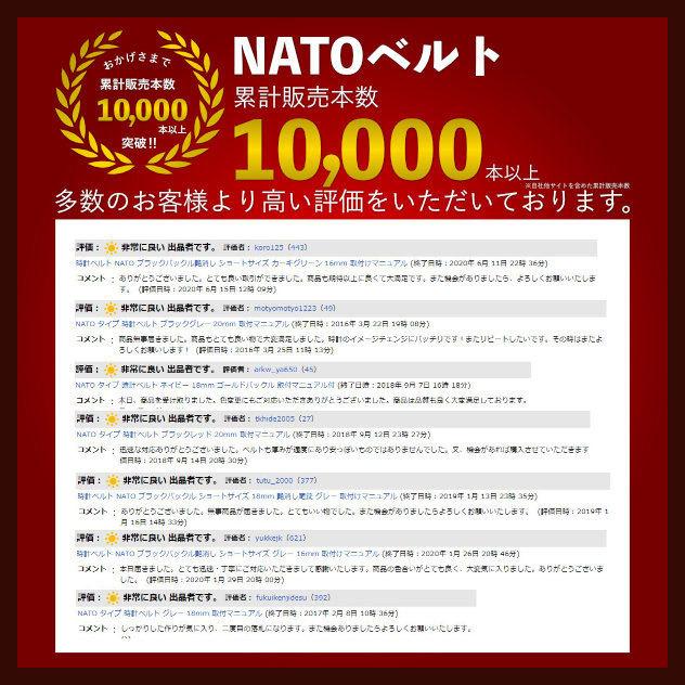 NATOベルト 18mm ゴールド尾錠 ショートサイズ ネイビー 取付けマニュアル ナイロンストラップ_画像10