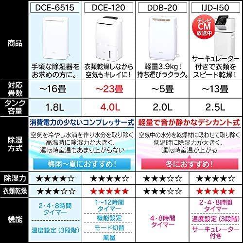 新品☆☆アイリスオーヤマ 衣類乾燥除湿機 強力除湿 タイマー付 オートルーバー 除湿量6.5L コンプレッサー方式 ブルー IJC_画像7