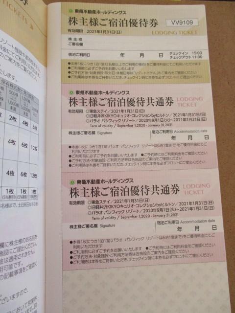 東急不動産ホールディングス 株主優待券1冊_画像2